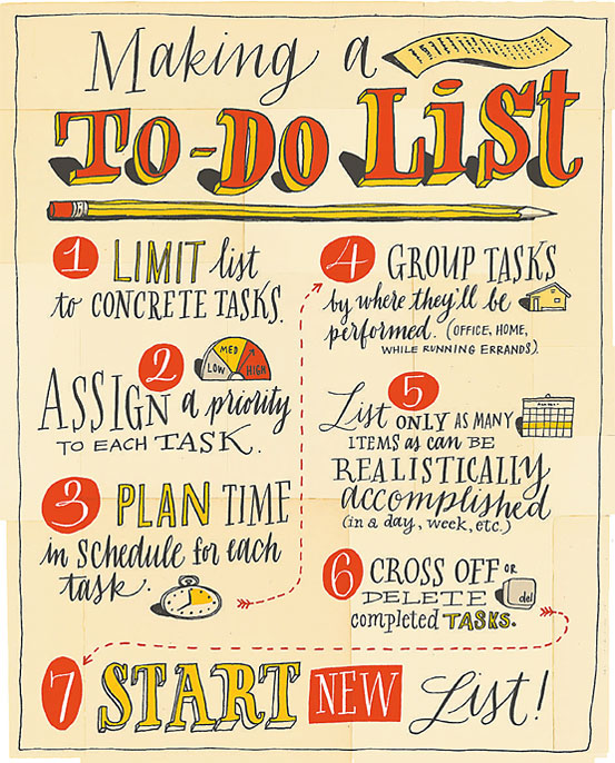 list to do